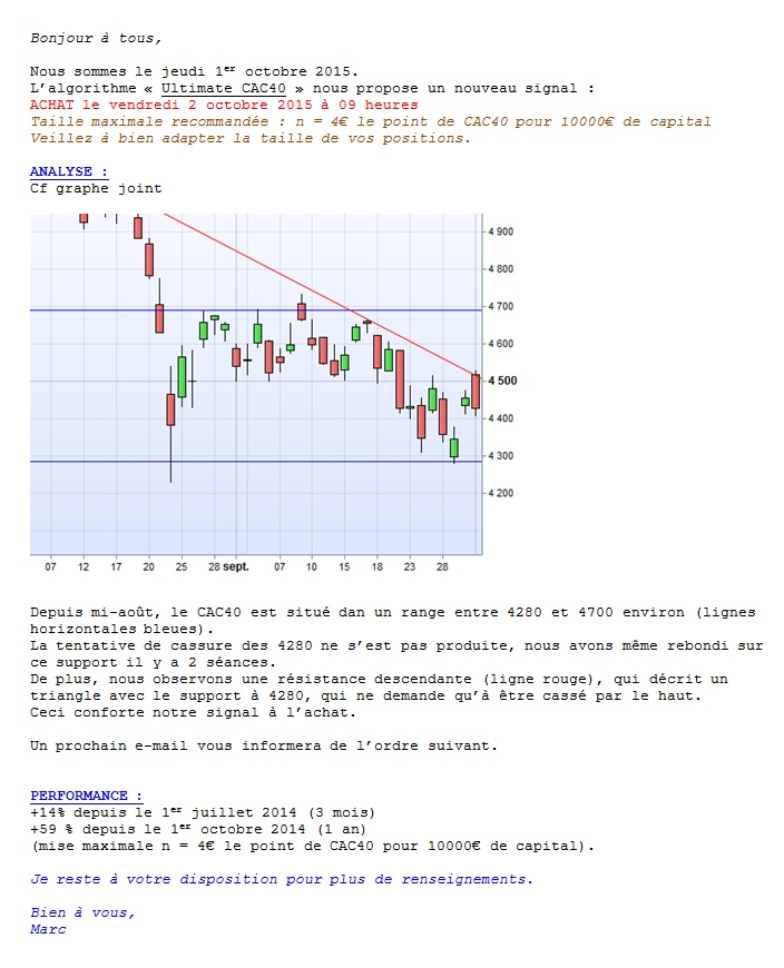 Exemple signal Ultimate CAC40