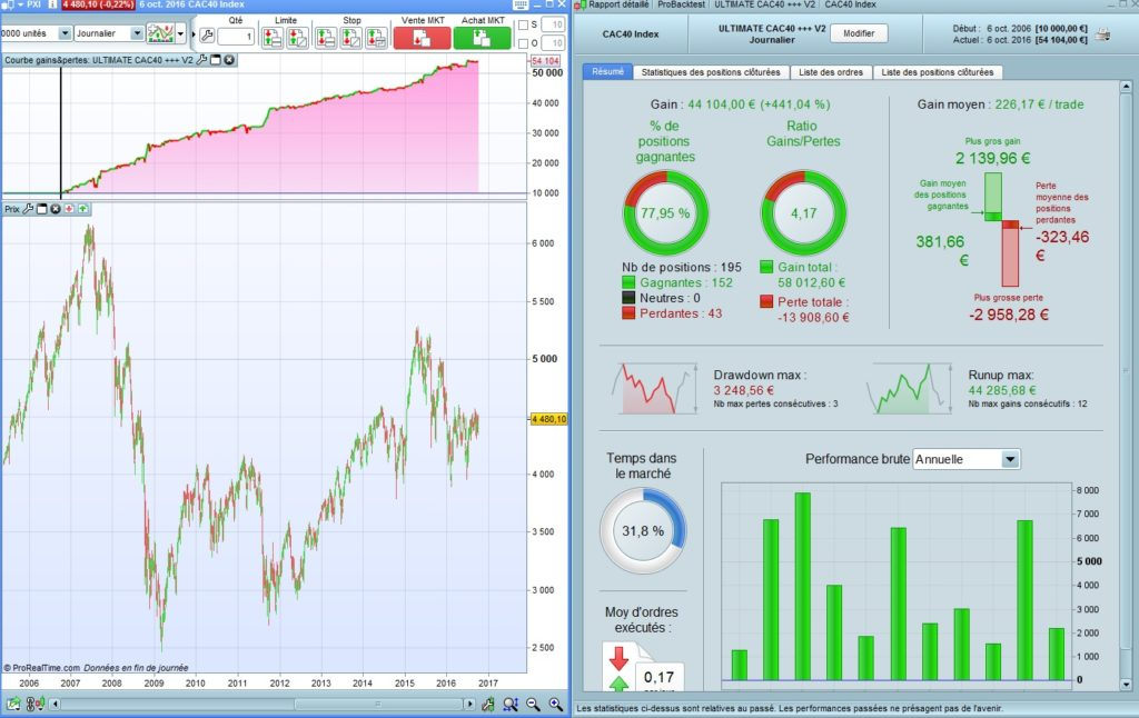 ultimate-cac40-10-years