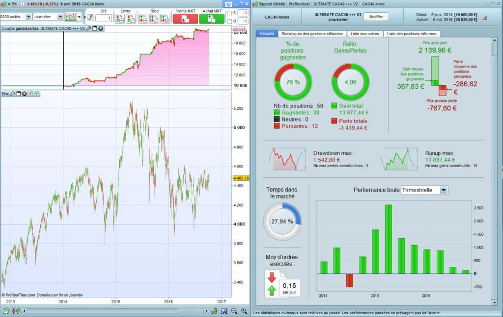 ultimate-cac40-2-5-years